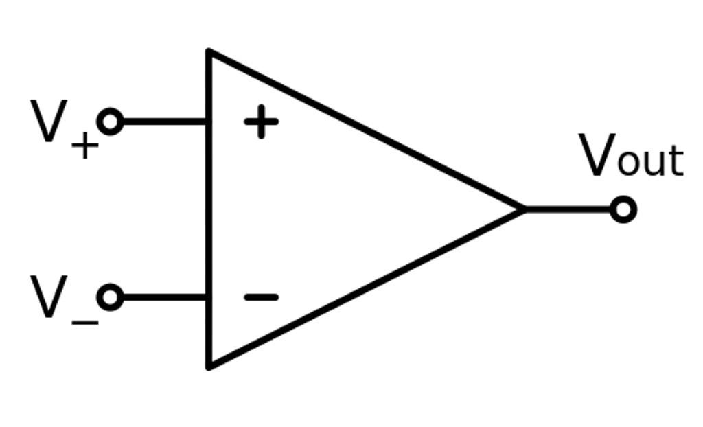 Standard Comparator